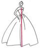 Celková délka šatů